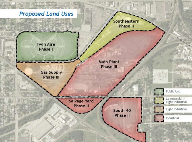Proposed Land Uses